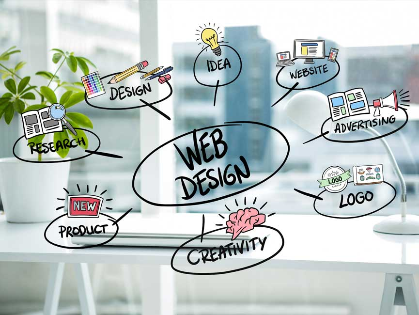 Creating effective website design and development company
